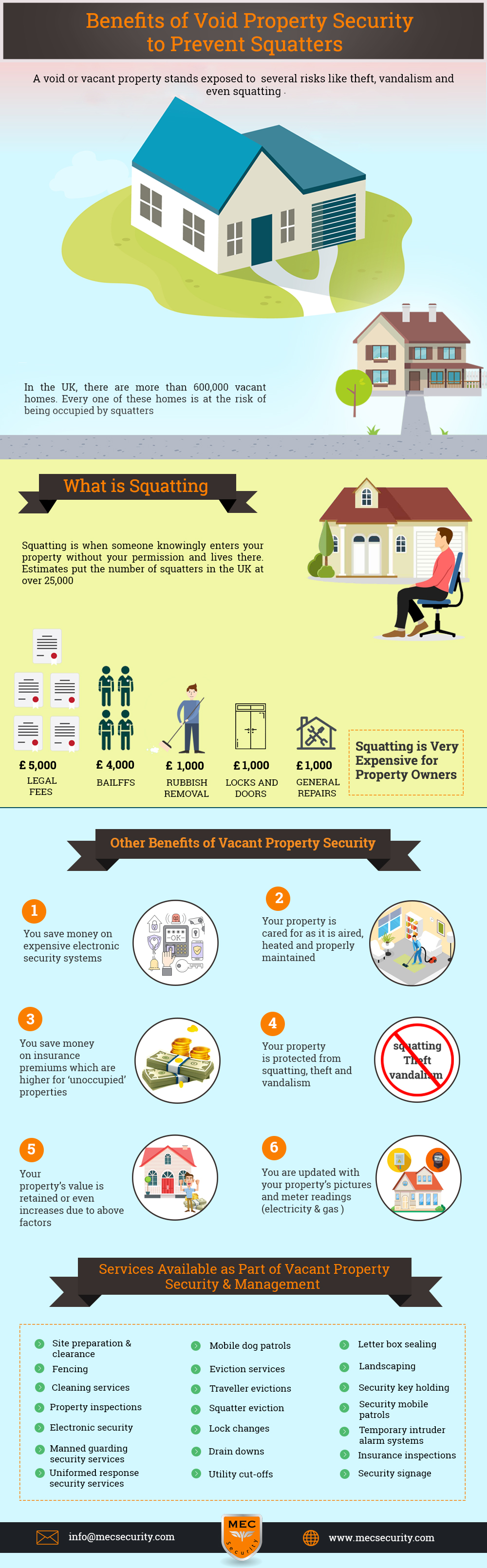 Benefits of Void Property Security