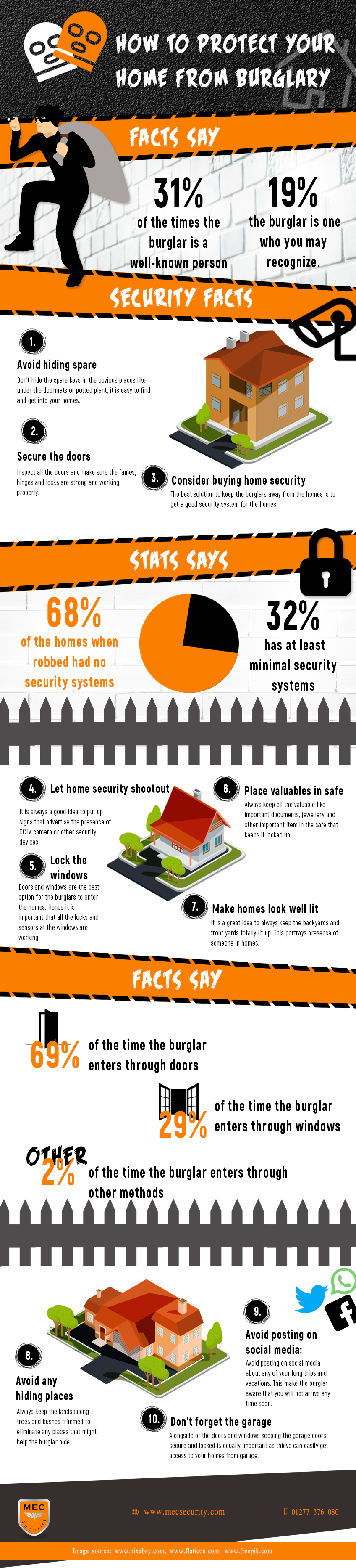 protect your home from burglary