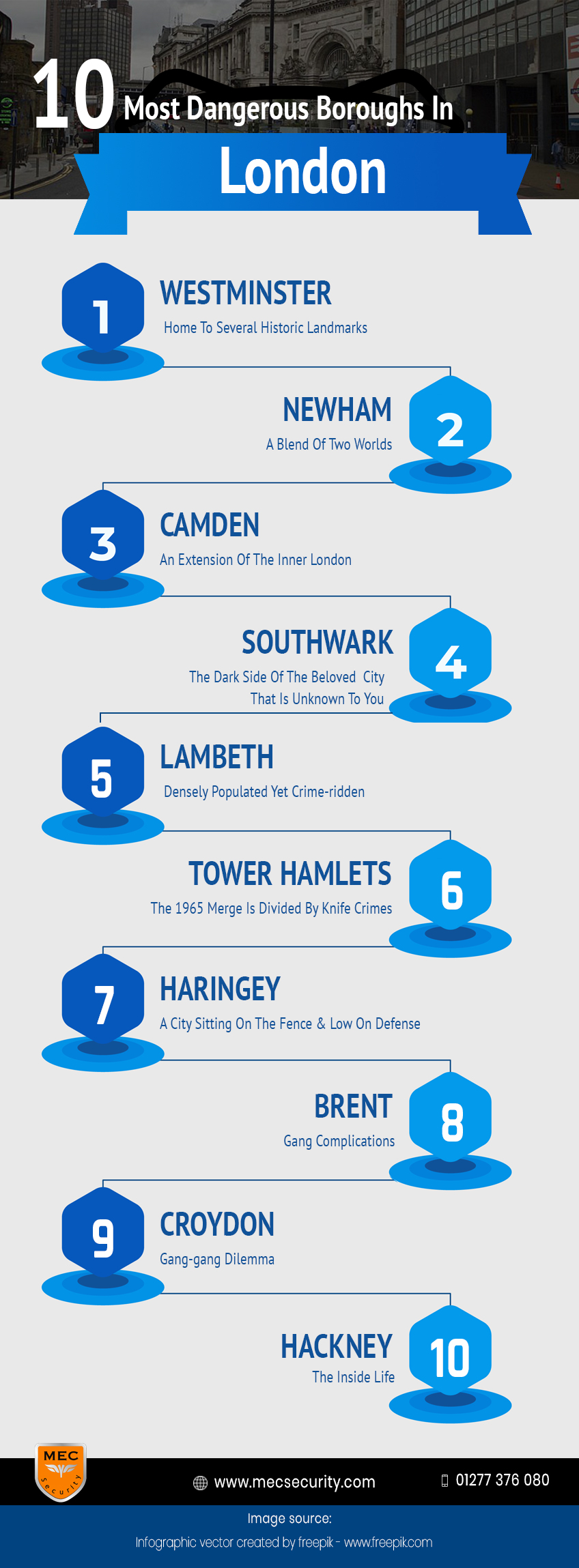 10-Most-Dangerous-Boroughs-In-London INFOGRAPHIC