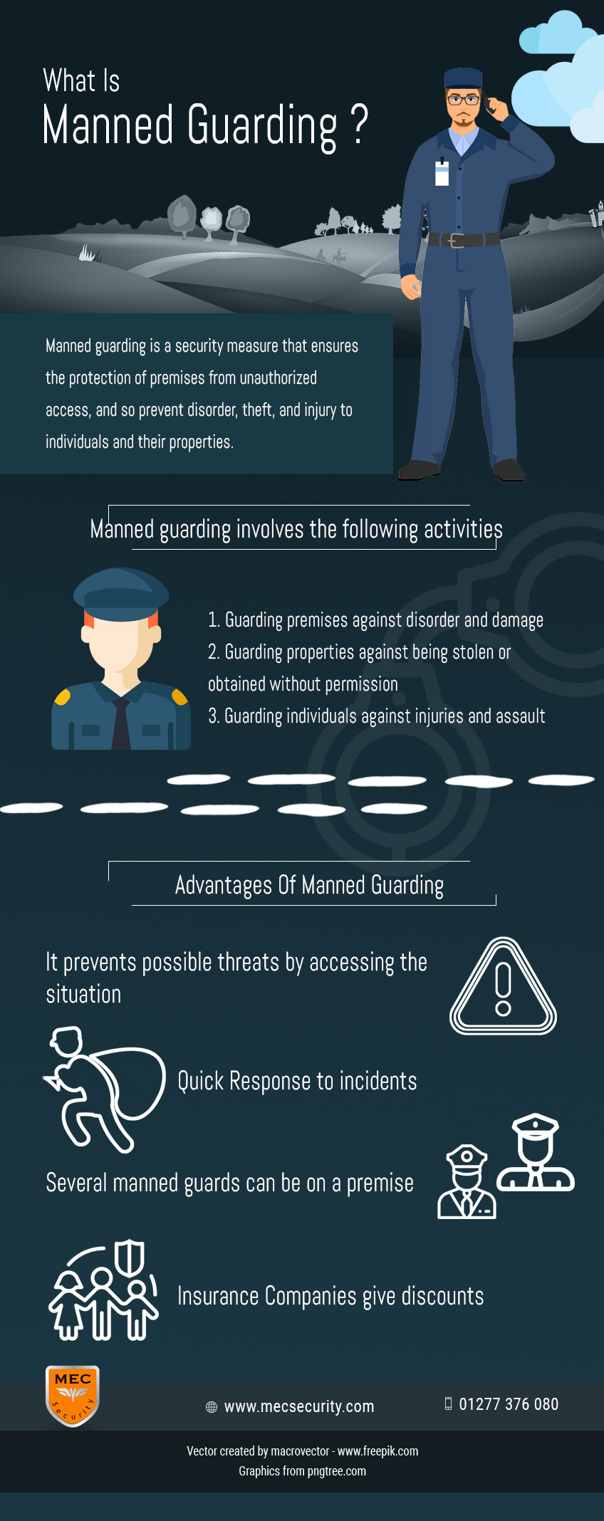 manned guarding infographic