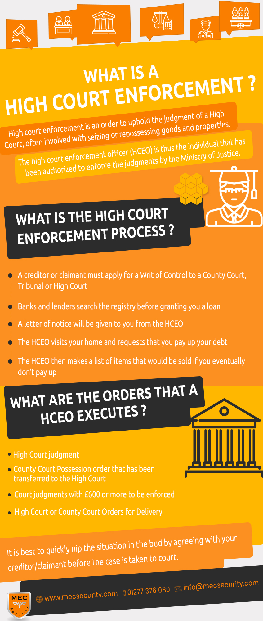 High-Court-Enforcement