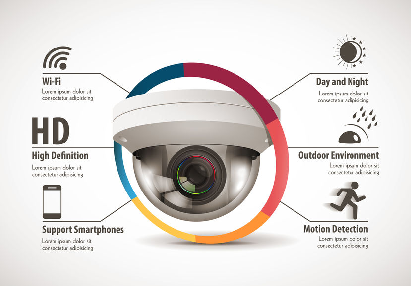how cctv works - working