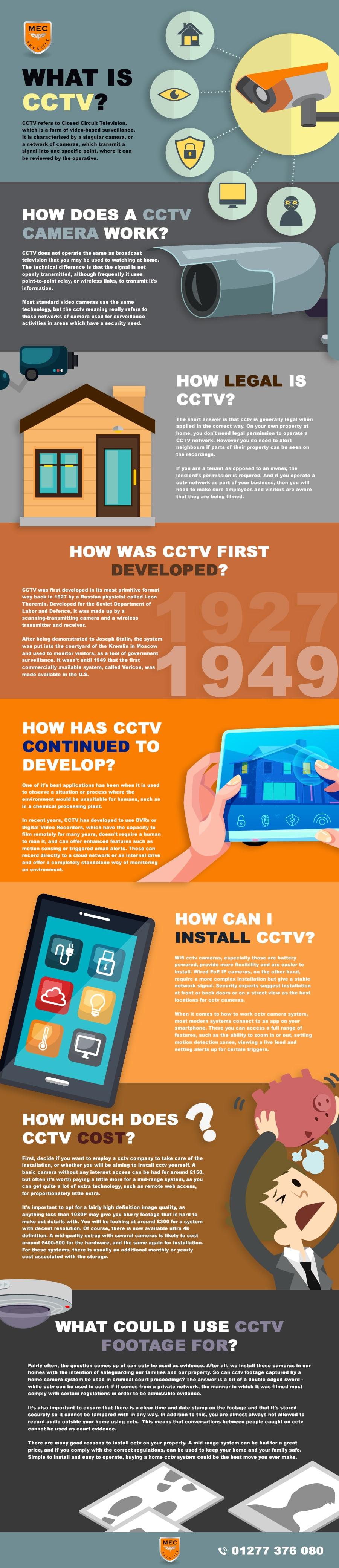 cctv camera cost infographic